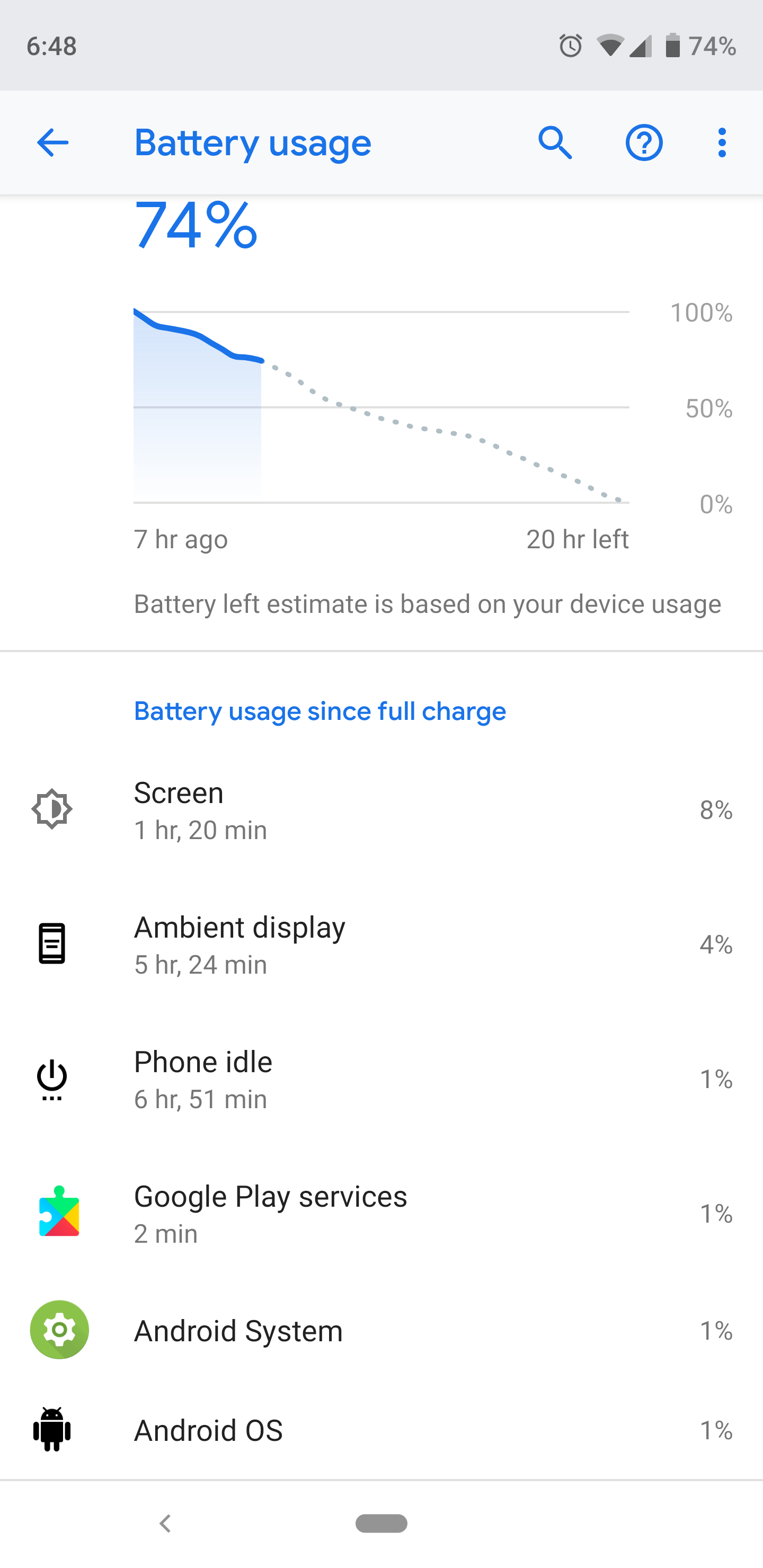 Ambient Display battery drain  - Pixel Phone Help